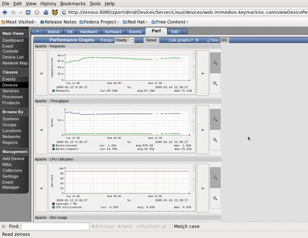 Core monitoring network and system pdf 3.x zenoss