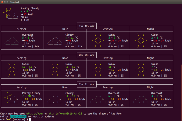 Get Weather Forecast from the Command Line with    » Linux